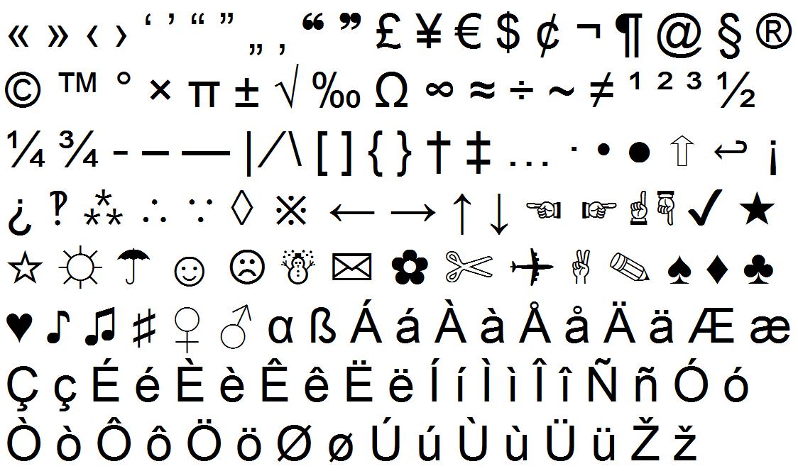 Computer Keyboard Symbols Shortcuts