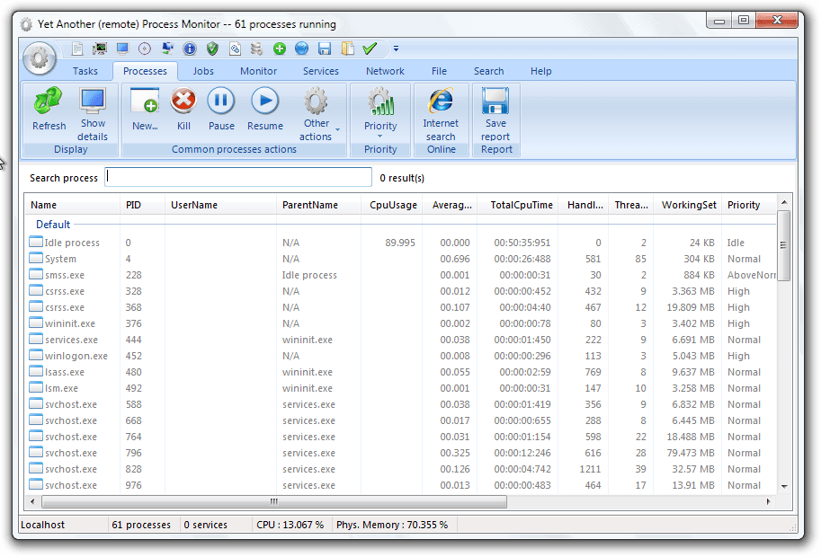 Yet Another (remote) Process Monitor -- 61 processes running