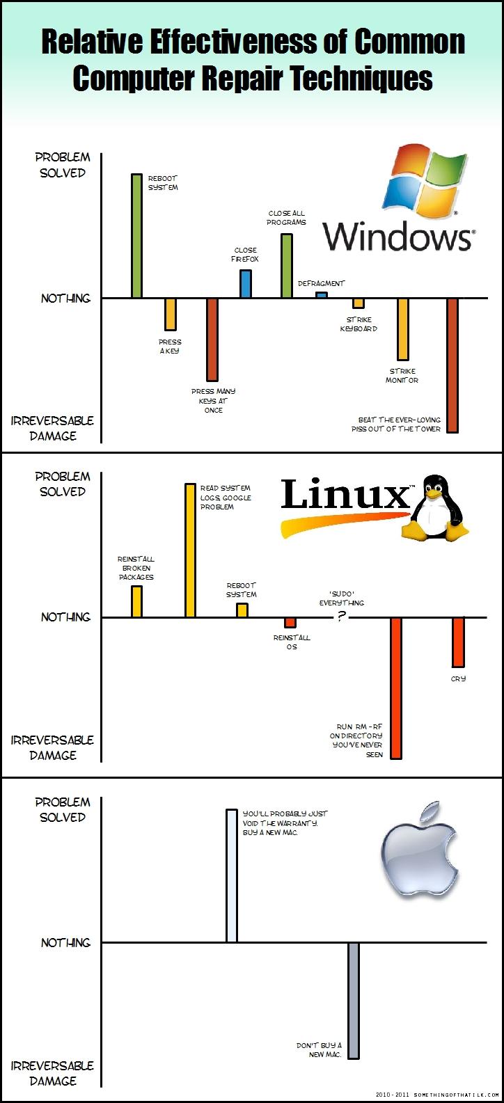 fixingcomputers
