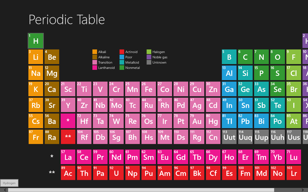 Windows 8 view and learn about the 118 elements with the for 118 periodic table
