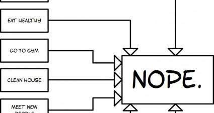 procrastinators_guide