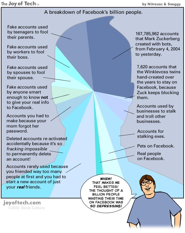 facebook_1_billion_users