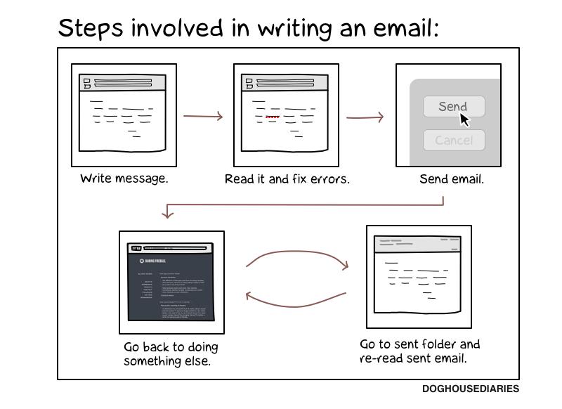 writing_email_comic