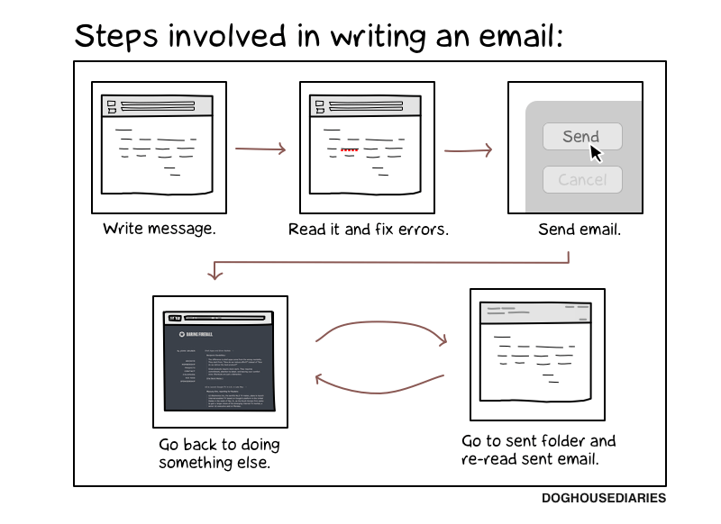 writing_email_comic
