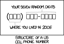 cell_number_comic