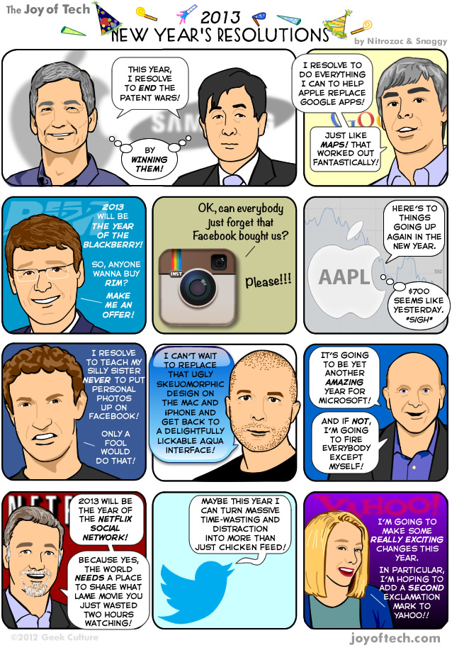 2013_resolutions_tech_companies
