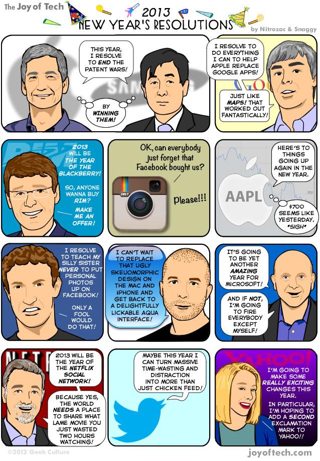 2013_resolutions_tech_companies