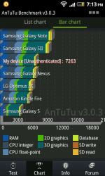 AnTuTu Screenshot