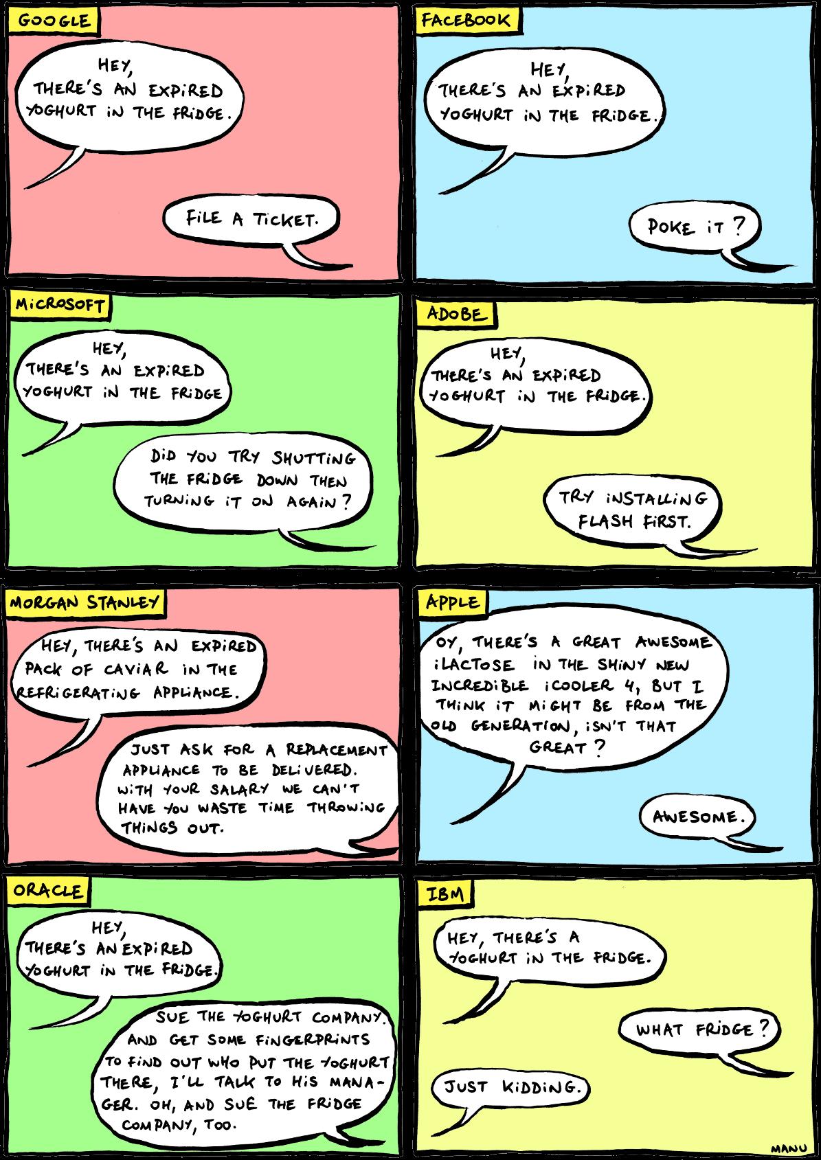 tech_company_personalities_comic
