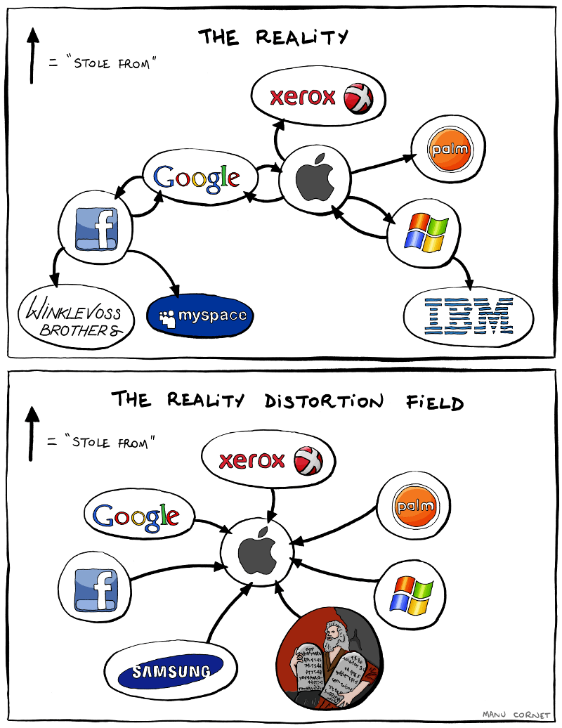 Tech companies steal from each other, despite what Apple wants you to think [Comic]