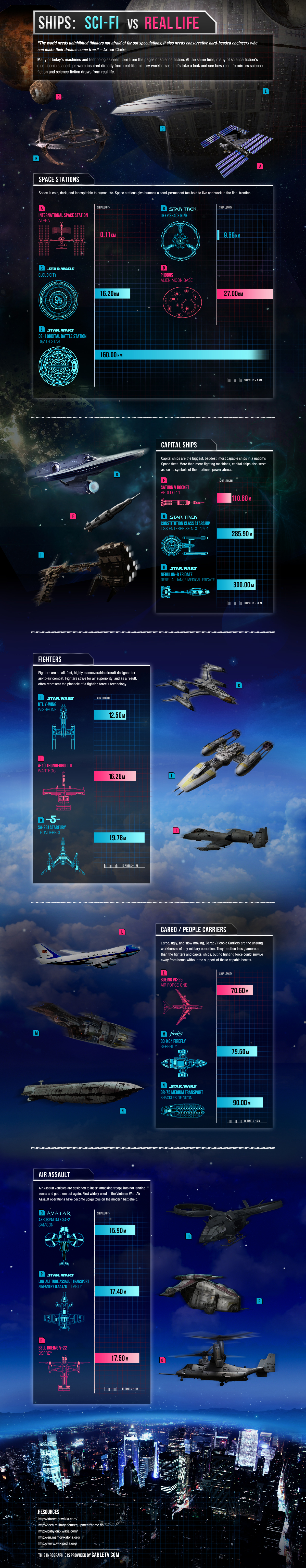 aircraft_infographic