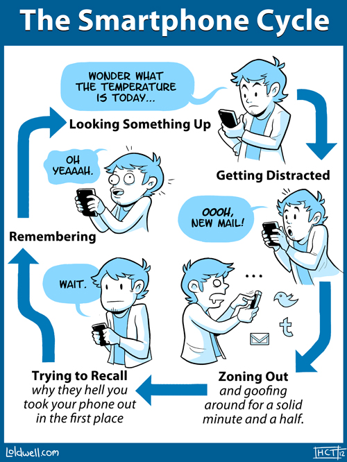 smartphone_distractions_comic