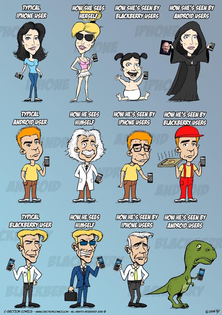 smartphone_user_perceptions