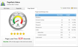 PageRank Status Screenshot