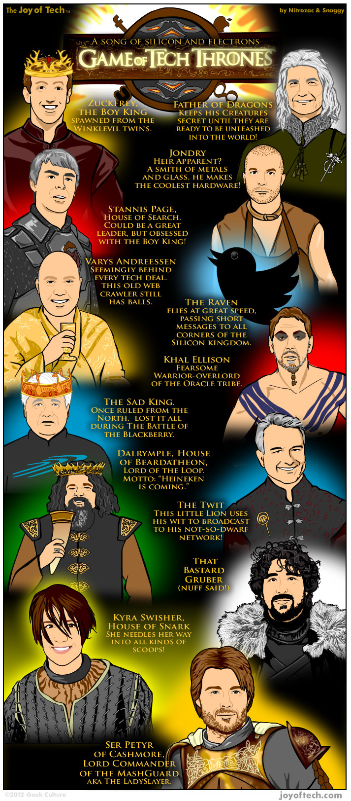 game_of_thrones_tech_style