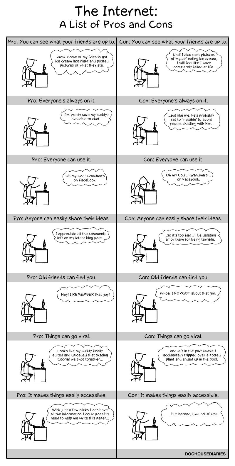 internet_pros_cons_comic