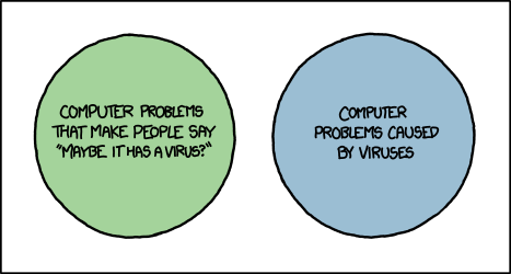 virus_vs_no_virus