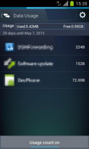 AVG TuneUp Data Usage Tool