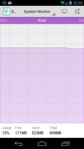 System Monitor Lite RAM stats