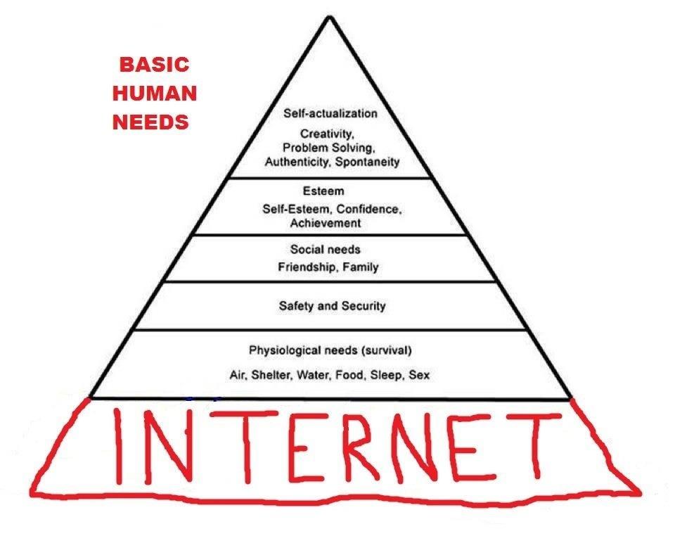 basic_human_needs