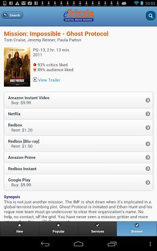 eTrizzle movie profile