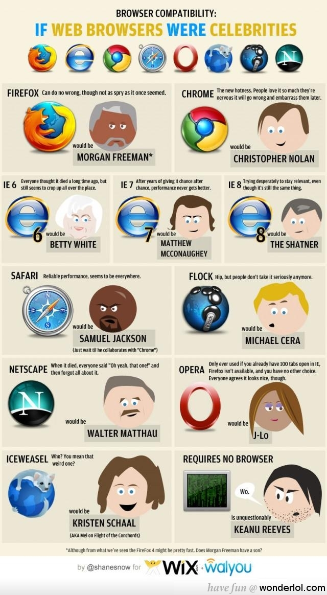 if_web_browsers_were_celebrities_comic
