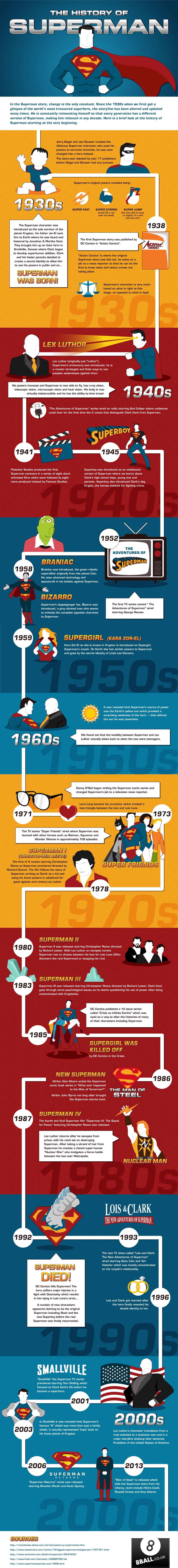superman_infographic