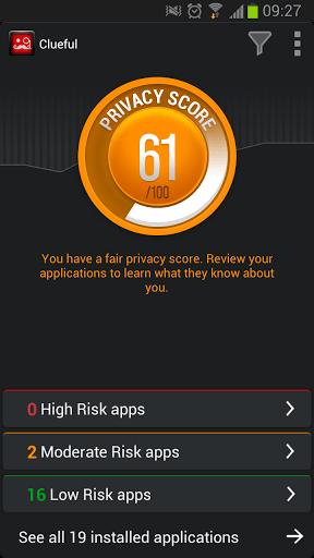 Clueful device privacy score fair