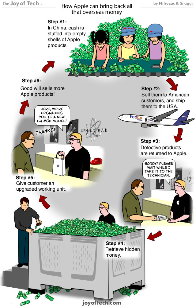 apple_bring_back_money_comic