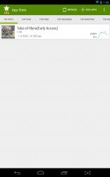 App Stats custom apps
