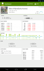App Stats data page