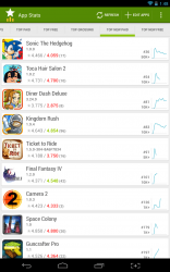 Apps Stats categories