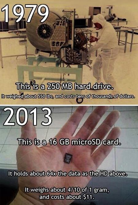 1973_drives_vs_2013_drives