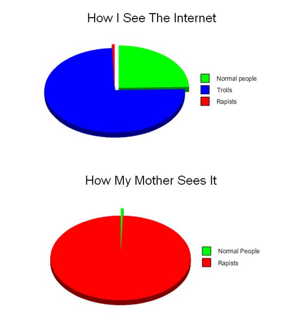 internet_perceptions