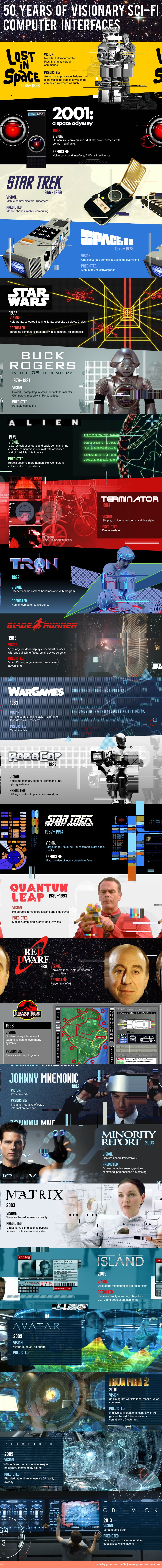 scifi_computers_infographic