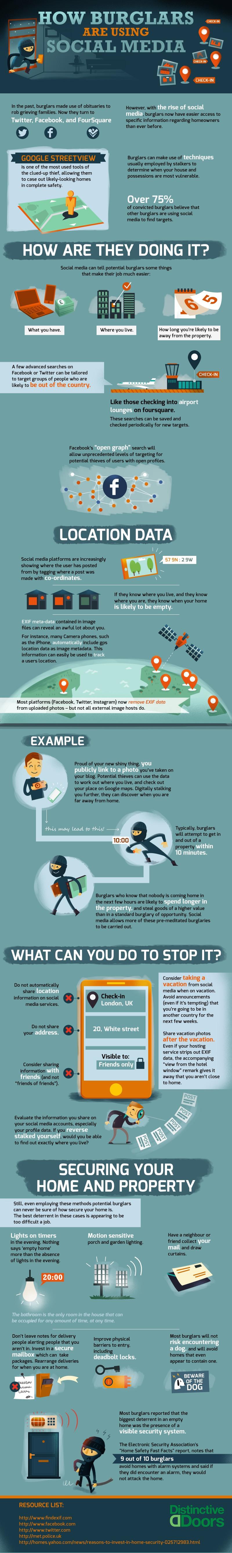 social_media_dangers_infographic