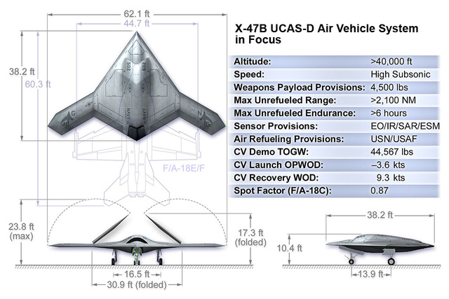 x-47B(2)