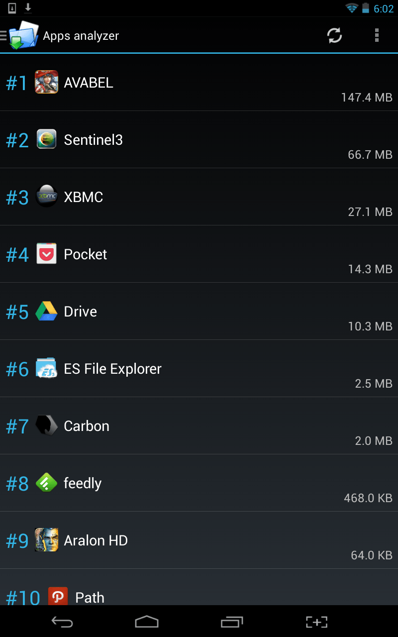 Folder Mount apps analyzer