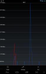 Network Speed settings