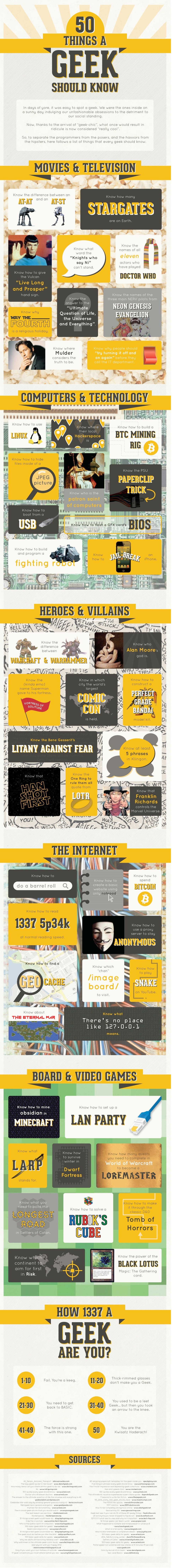are_you_a_real_geek_infographic