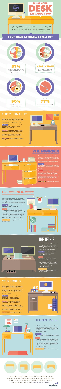 desk_handwriting_infographic