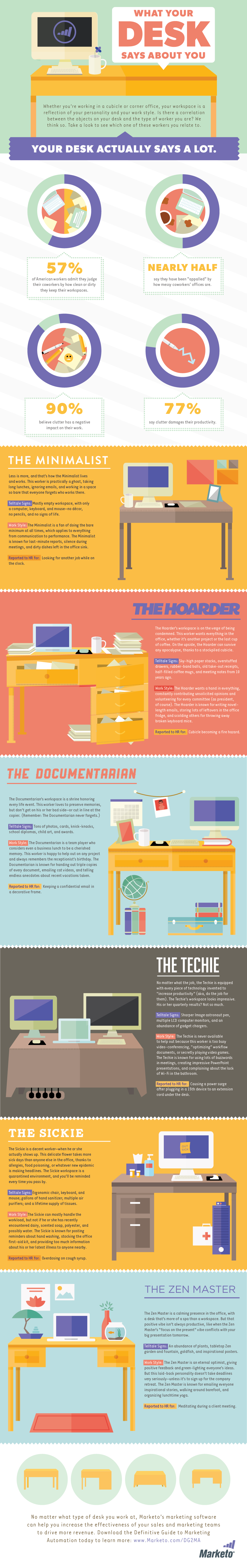 desk_handwriting_infographic