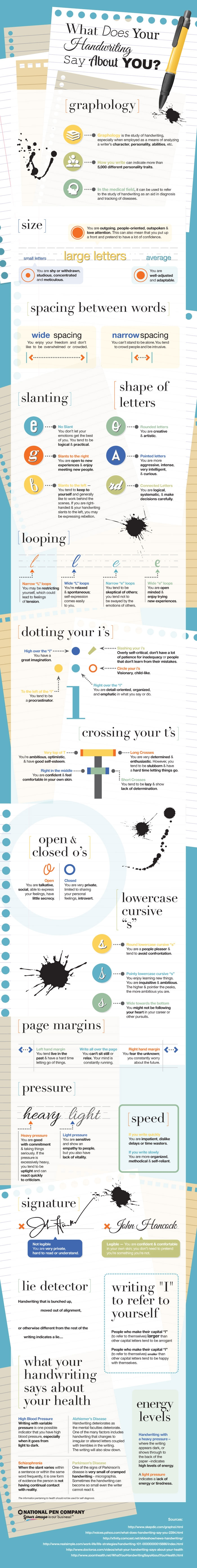 desk_handwriting_infographic_2