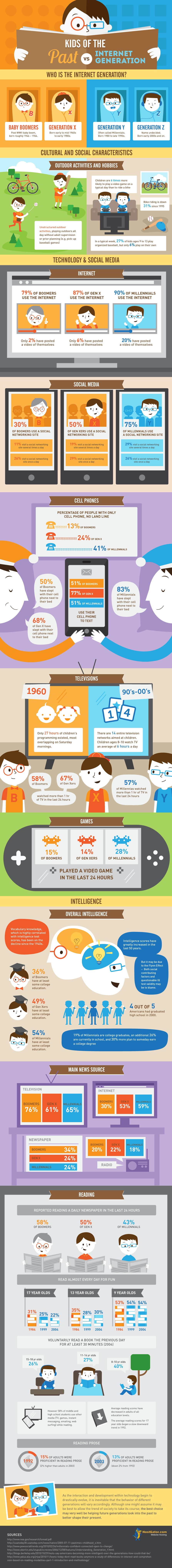 differences_in_kids_infographic