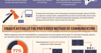 email_is_not_dead_infographic