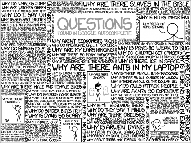 questions_asked_of_google