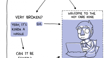 is_it_broken_comic