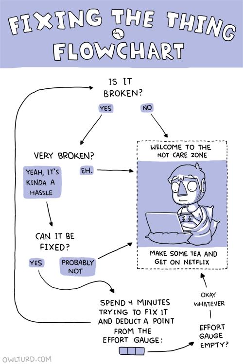 is_it_broken_comic