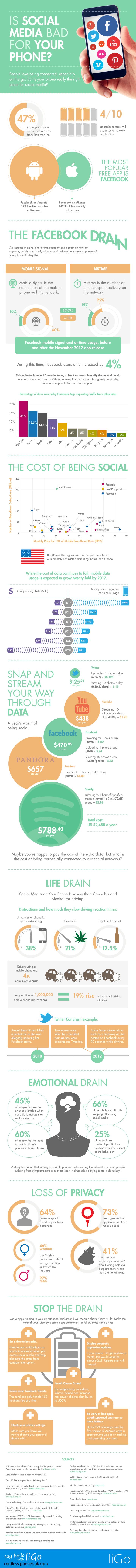 smartphone_social_media_infographic