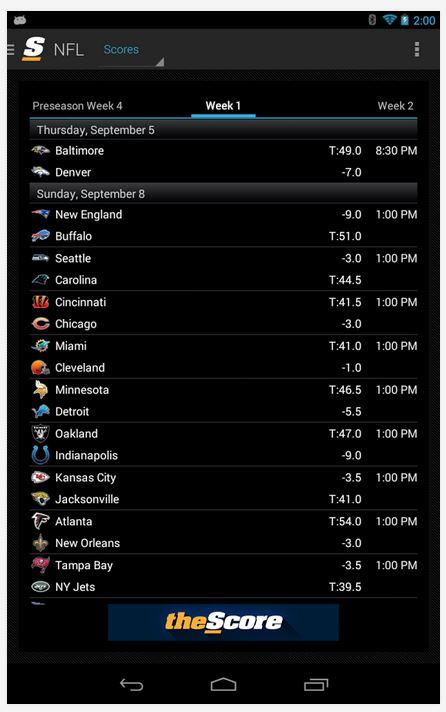 theScore NFL teams